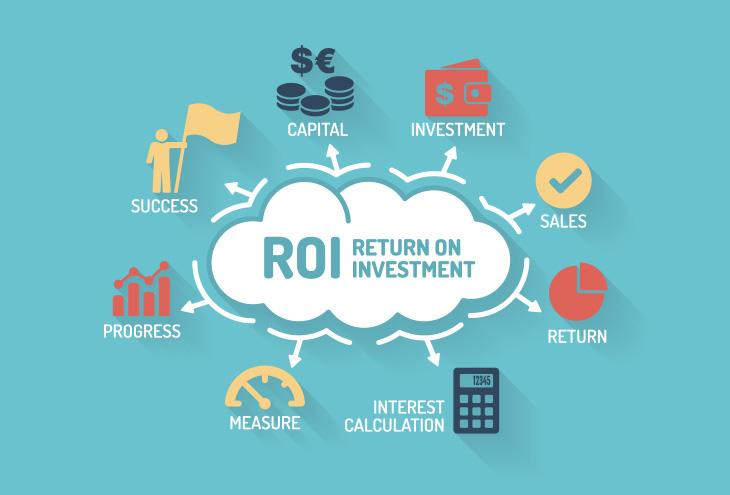 L'importanza del ROI - salvatore piccolo consulente marketing